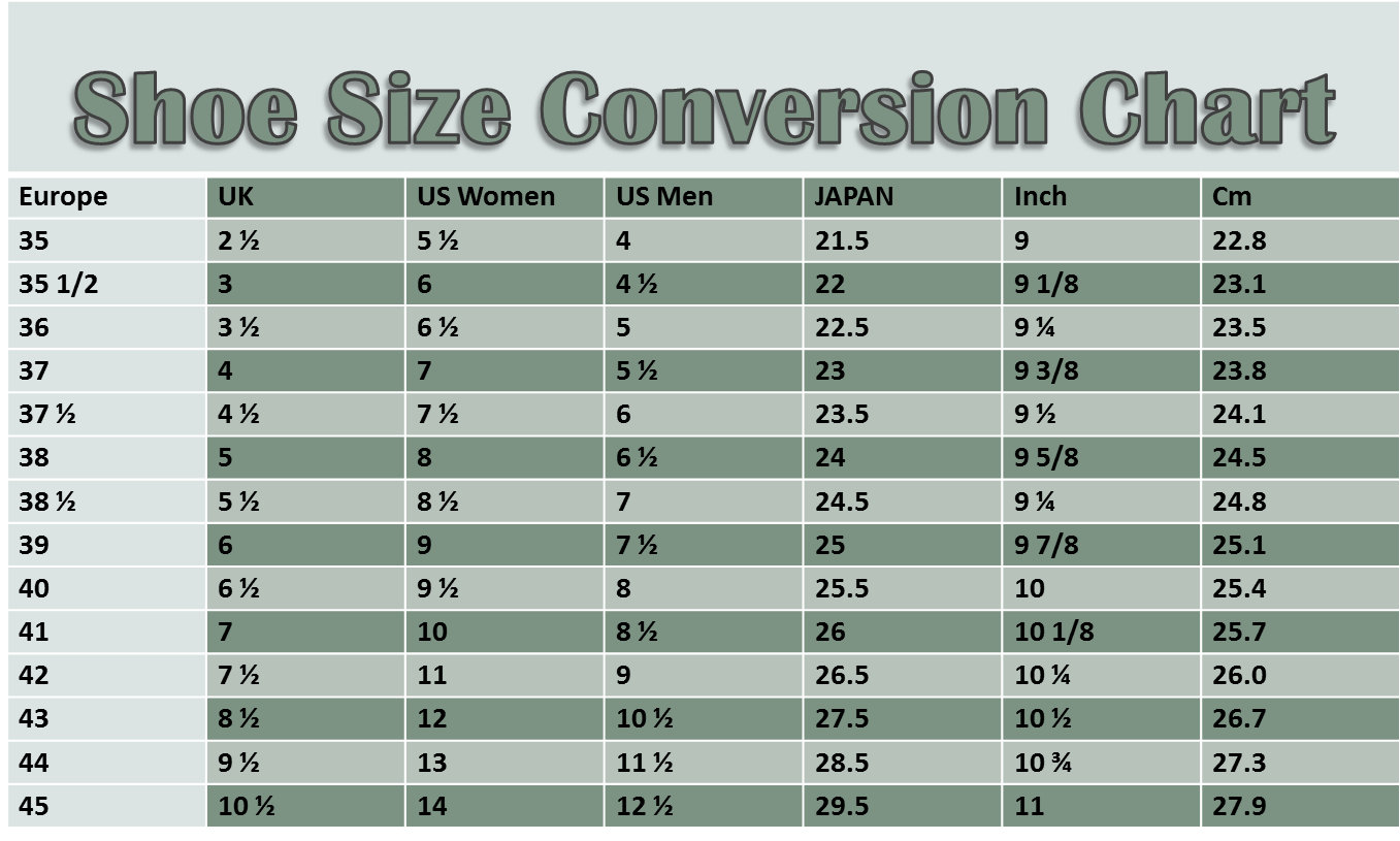 Size conversion chart men image collections chart example ideas